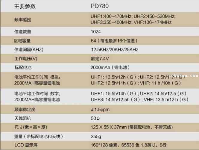 海能达pd-780g数字集群对讲机